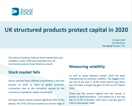 Structured Edge: UK structured products protect capital in 2020