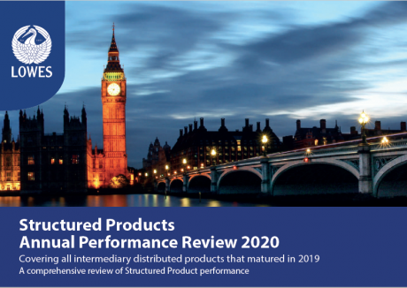 Lowes Structured Products Annual Performance Review 2020