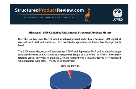 StructuredProductReview.com: Milestone! 1500 Capital at Risk Autocall Structured Products Mature