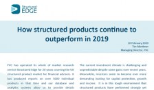 Open FVC Structured Product Performance  - February 2020