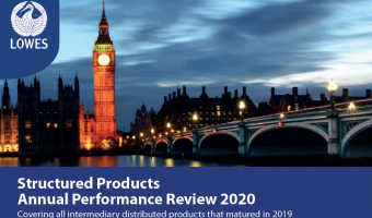 Open Lowes Structured Products Annual Performance Review 2020